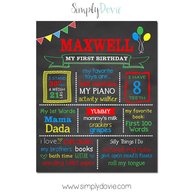 how to make a chalkboard birthday sign