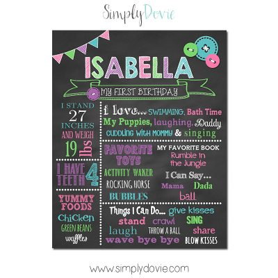 Cute As A Button Birthday Chalkboard,First Birthday Chalkboard,birthday chalkboard,first birthday,party,decorations,birthday sign,birthday,theme