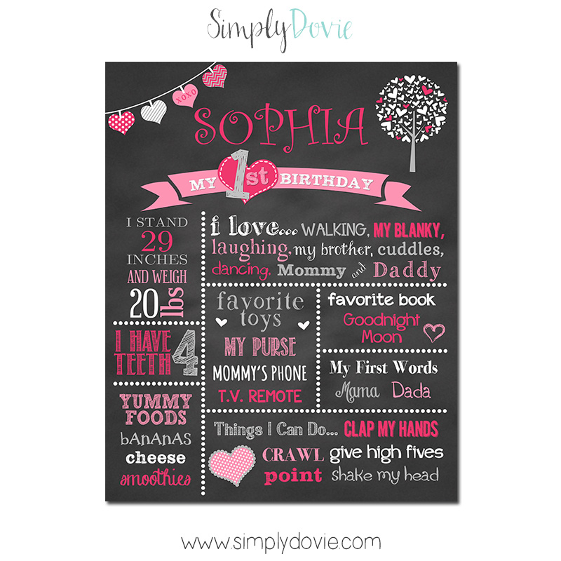 Valentine Birthday Chalkboard,valentine birthday,party,birthday chalkboard,chalkboard sign,chalkboard poster,first birthday chalkboard,birthday,party,party decorations,decorations,theme,birthday