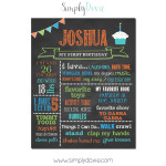 Simply Dovie Cupcake First Birthday Chalkboard Boy 2331-2