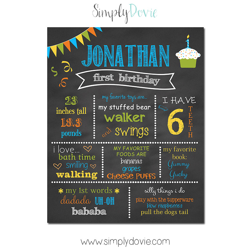 Simply Dovie Cupcake First Birthday Chalkboard Boy
