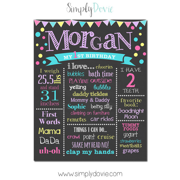 A Cupcake Themed 1st Birthday Party With Paisley And Polka: Polka Dot First Birthday Chalkboard Sign