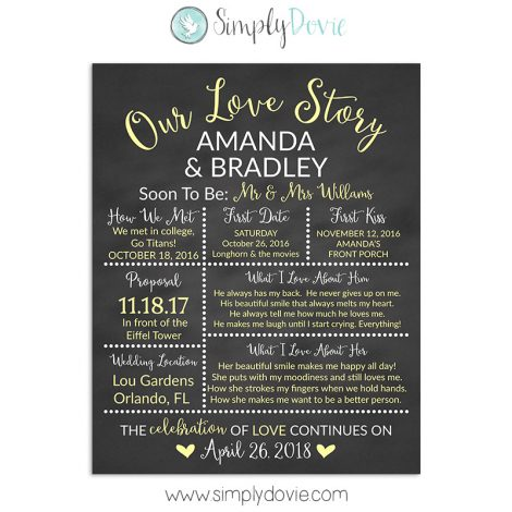 Pale Yellow Bridal Shower Chalkboard Sign, Wedding Sign, Our Love Story Sign