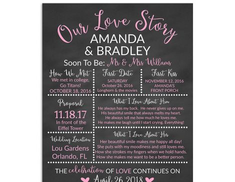 Light Pink Bridal Shower Chalkboard Sign, Wedding Sign, Our Love Story Sign