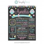 Cute owl birthday chalkboard,poster,sign,birthday,chalkboard,party,theme,blackboard