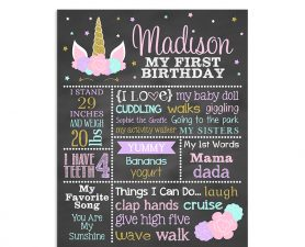 Floral Unicorn Birthday Chalkboard Sign