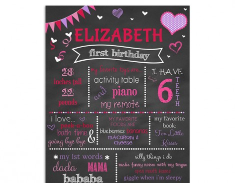 Heart Birthday Chalkboard