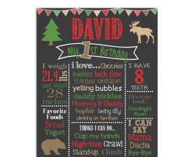Lumberjack Birthday Chalkboard,favorite things,birthday,chalkboard,sign,poster,milestone sign,lumberjack first birthday,chalkboard,lumberjack party