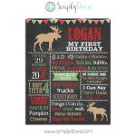 Moose Birthday Chalkboard,sign,poster,birthday,lumberjack,party,theme