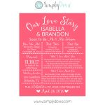 Coral Pink Bridal Shower Sign, Wedding Sign, Our Love Story Sign