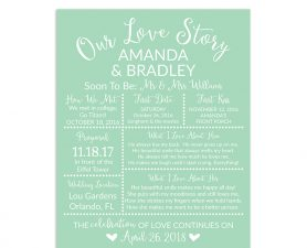 Mint Green Bridal Shower Sign, Wedding Sign, Our Love Story Sign