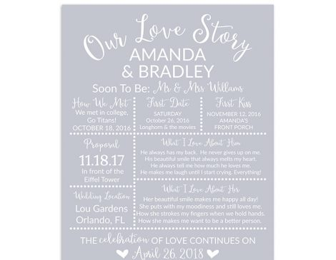 Periwinkle Bridal Shower Sign, Wedding Sign, Our Love Story Sign