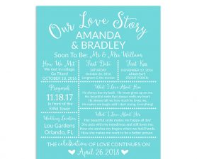 Turquoise Bridal Shower Sign, Wedding Sign, Our Love Story Sign