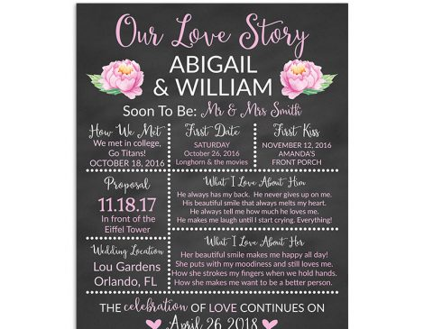 Pink Rose Bridal Shower Chalkboard Sign, Wedding Sign, Our Love Story Sign