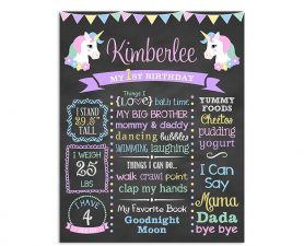 Rainbow Unicorn Birthday Chalkboard