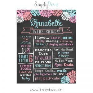 SD Peonie Birthday Chalkboard
