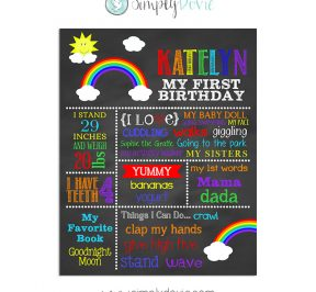 Rainbow Wishes Birthday Chalkboard