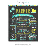 Chalkboard Rubber Ducky Birthday Chalkboard,rubber duck birthday party,theme,birthday chalkboard,first birthday chalkboard,chalkboard signs,ducky,birthday,party,theme