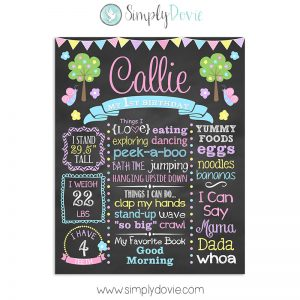 Spring Bliss Birthday Chalkboard, Spring Birthday, Spring Birthday Sign, Spring Birthday Decorations