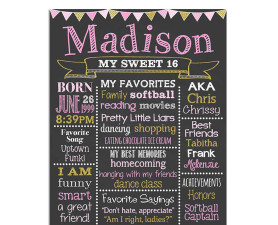 sweet 16 birthday,sweet 16 birthday chalkboard,chalkboard sign,chalkboard poster,sweet 16