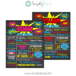 superhero birthday,birthday chalkboard,first birthday chalkboard,superhero party,chalkboard sigsn