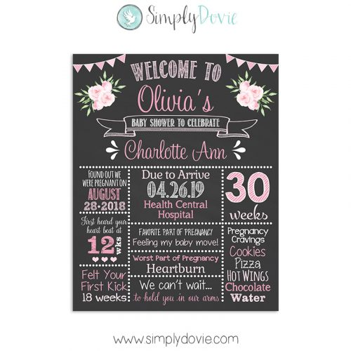 Watercolor Floral Baby Shower Sign